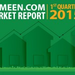 Market Report: Pakistan's Real Estate Sector Witnesses Optimistic Q1 2015
