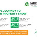 The story behind Zameen.com's Pakistan Property Show
