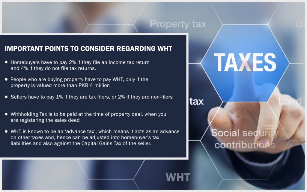 Everything You Need to Know About Property Taxes in Pakistan