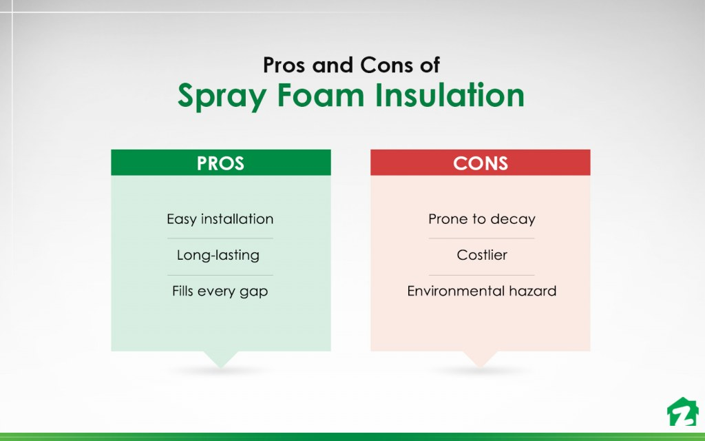 Advantages and disadvantages of spray foam insulation