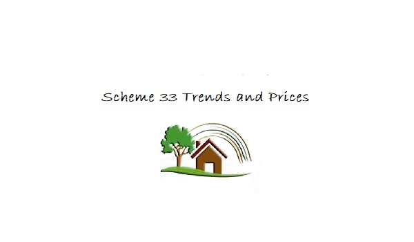 Scheme 33 Trends and Prices: the most popular project in Karachi