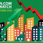 Check out how property prices behaved in October 2018!