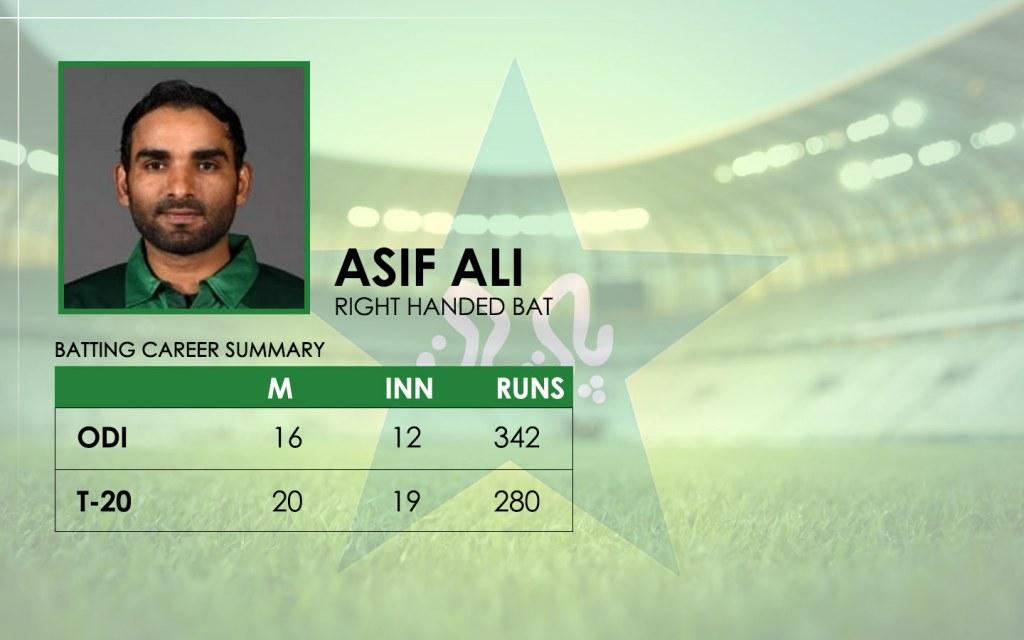 Asif Ali in Pakistan World Cup Squad
