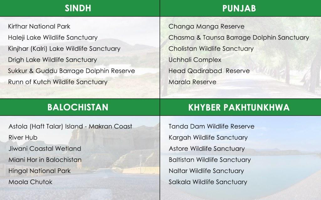 Wildlife Sanctuaries