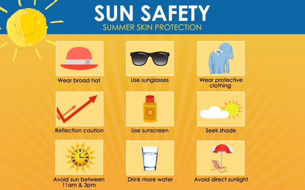 Infographic on Sun Safety