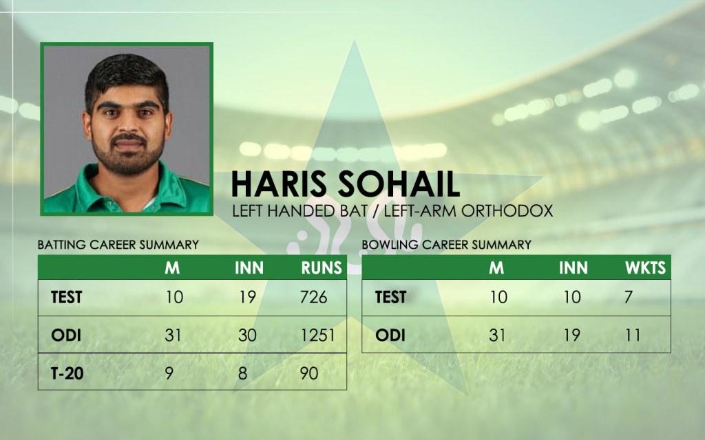 Haris Sohail