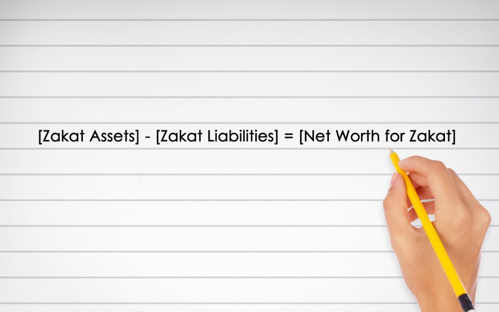 Infographic Showing How to Calculate Your Net Worth for Zakat