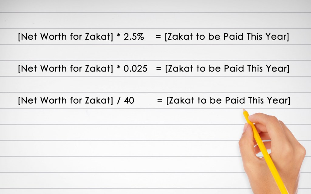 Infographic Showing How to Calculate Your Zakat in Different Ways