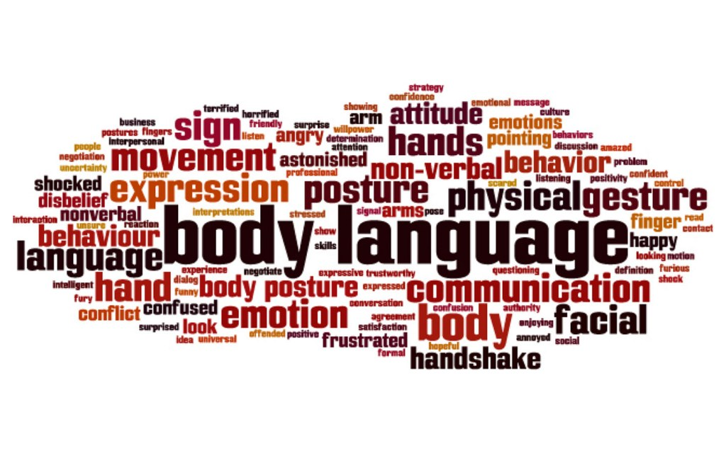 Word Cloud about Body Language with words like posture, expression, gesture and others