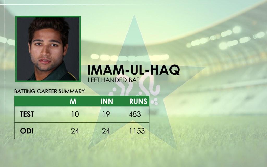 imam-ul-Haq
