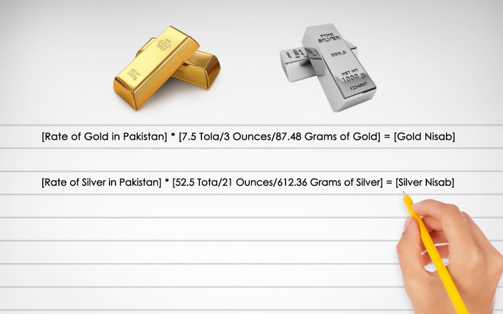 How to Calculate Nisab for Both Gold and Silver in Pakistan