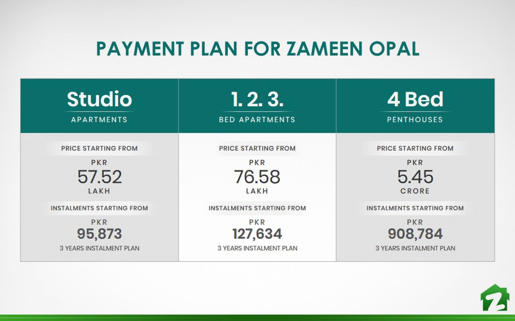 Monthly Installment plans for Zameen Opal