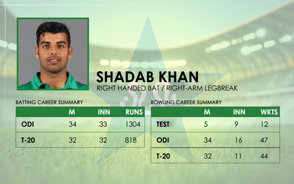 Shadab Khan is a world cup squad member