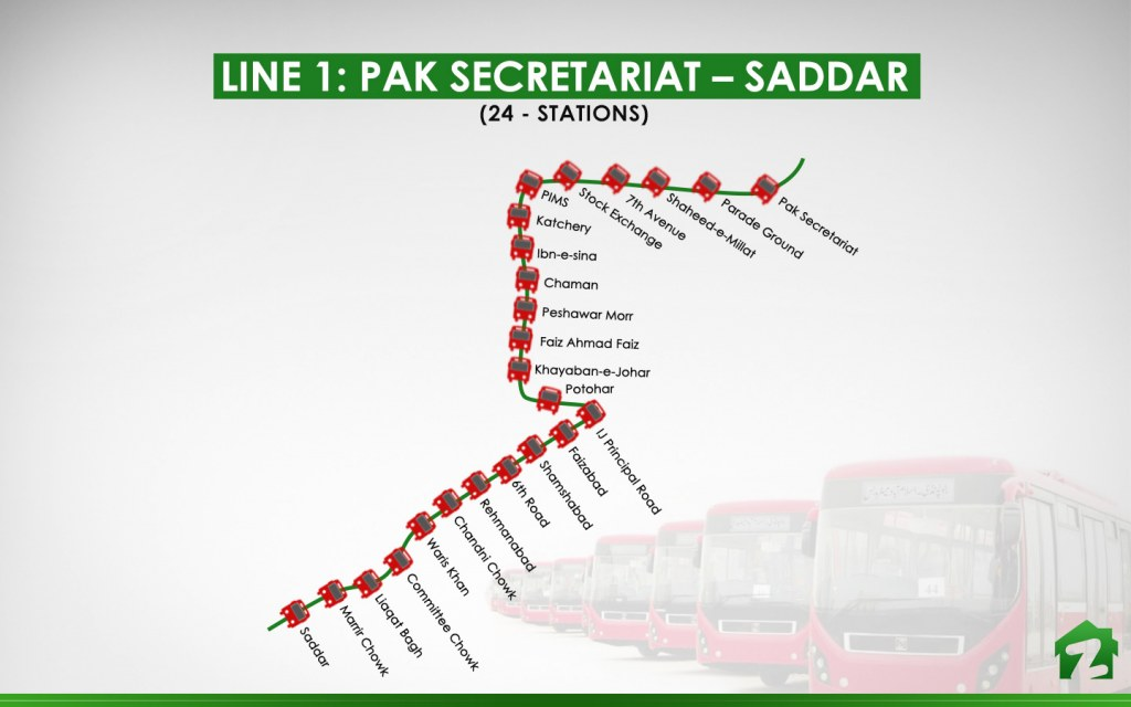 metro bus routes in islamabad