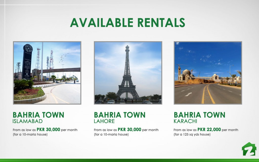 Affordable Rental Properties in Bahria Town