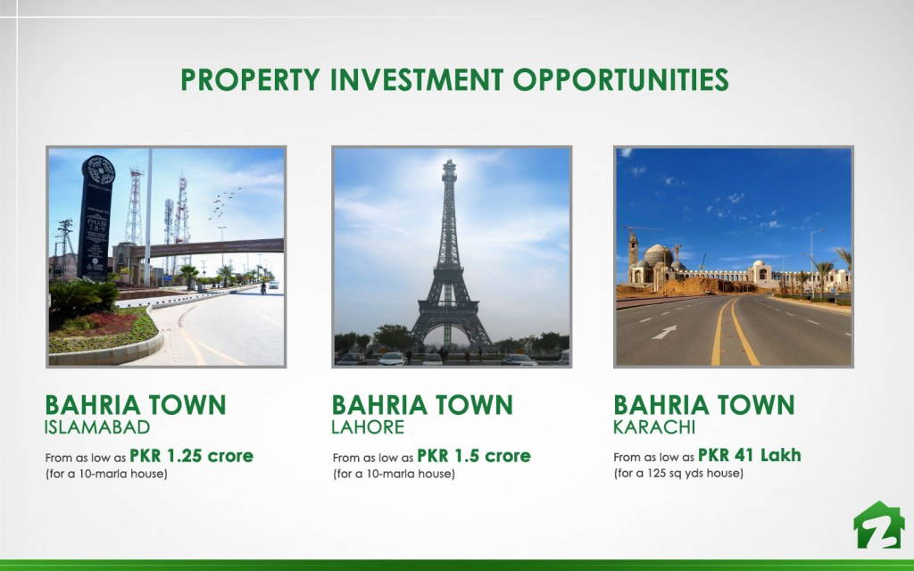 Affordable Property Investment Opportunities in Bahria Town