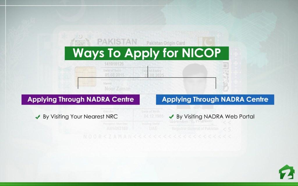 NICOP - National Identity Card for Overseas Pakistanis