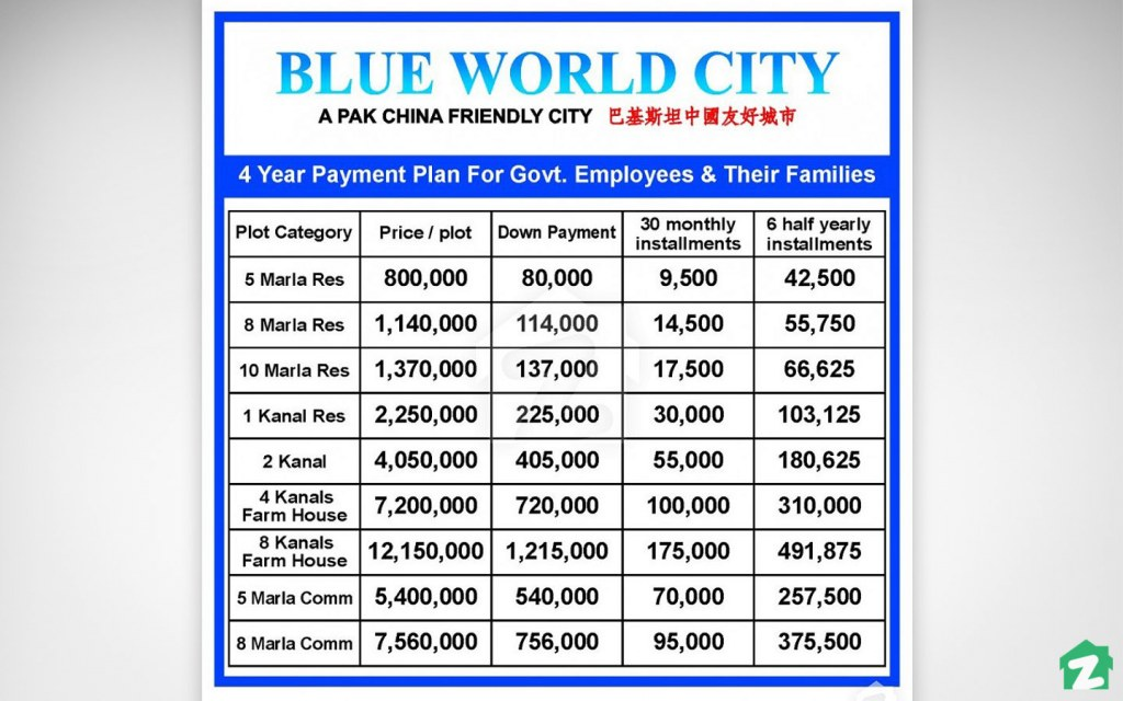 Payment Plan for Government Servants, Blue World City