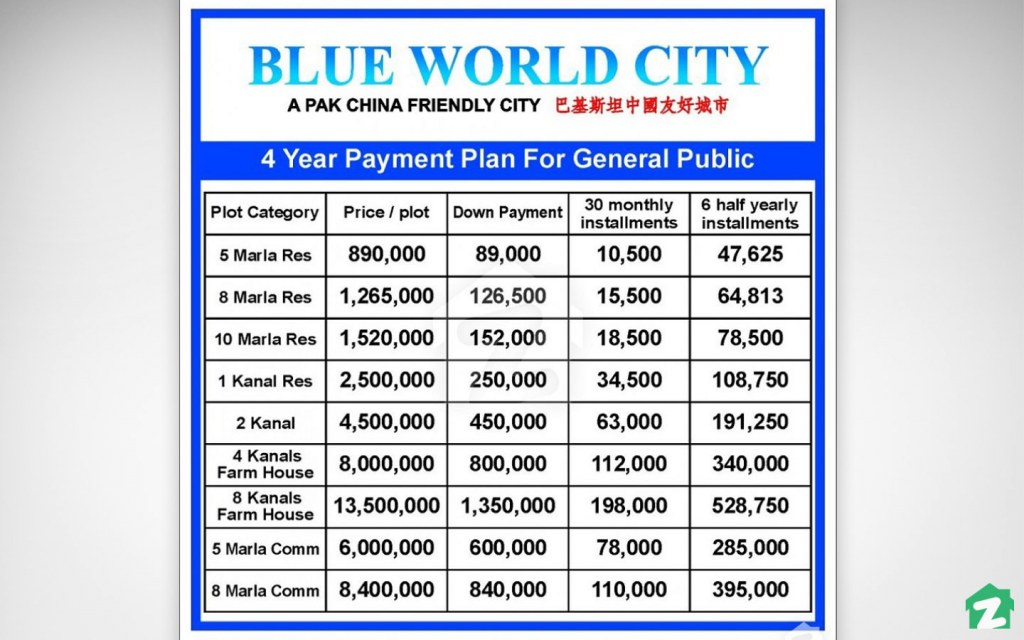 Payment Plan for General Public, Blue World City