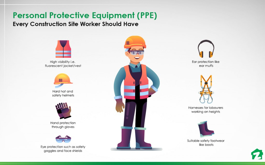 Wear the safety gear before working at construction sites