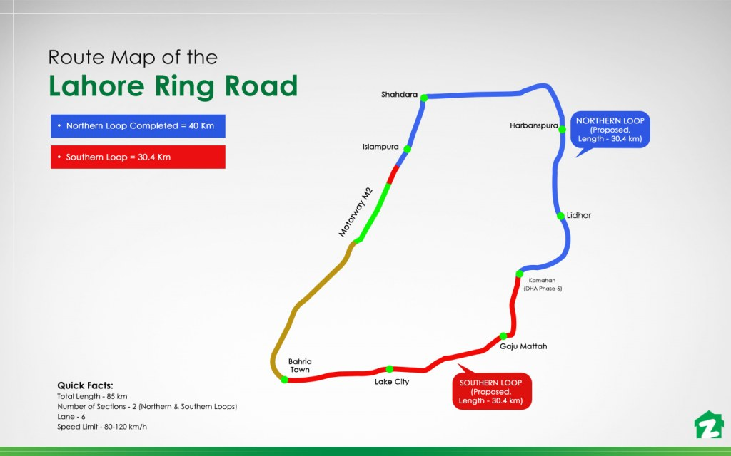 Route Map of the Ring Road, Lahore