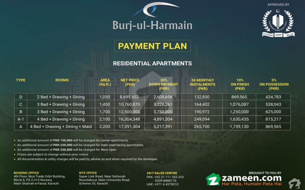 There are 5 types of apartments for sale in Burj-ul-Harmain