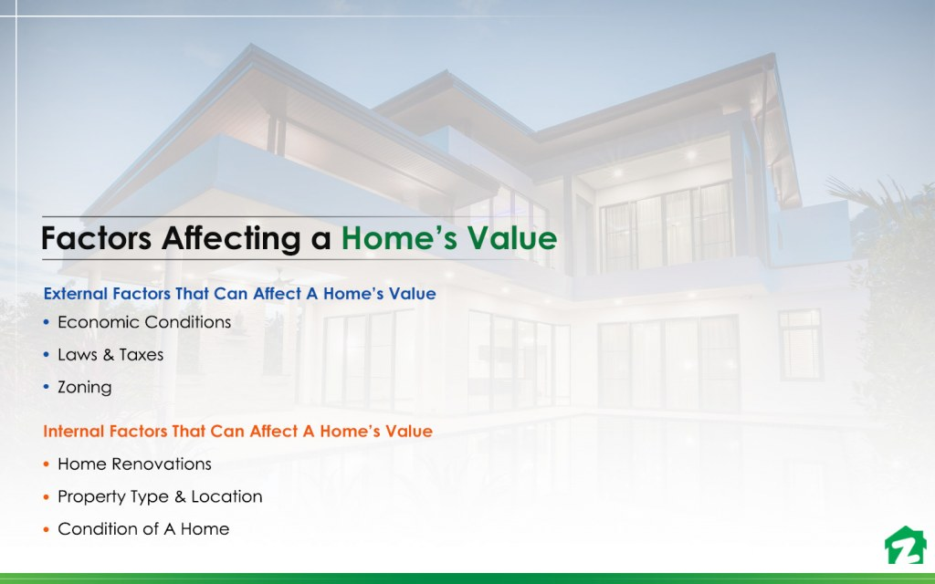 Factor's that cause a home's value to appreciate in Pakistan
