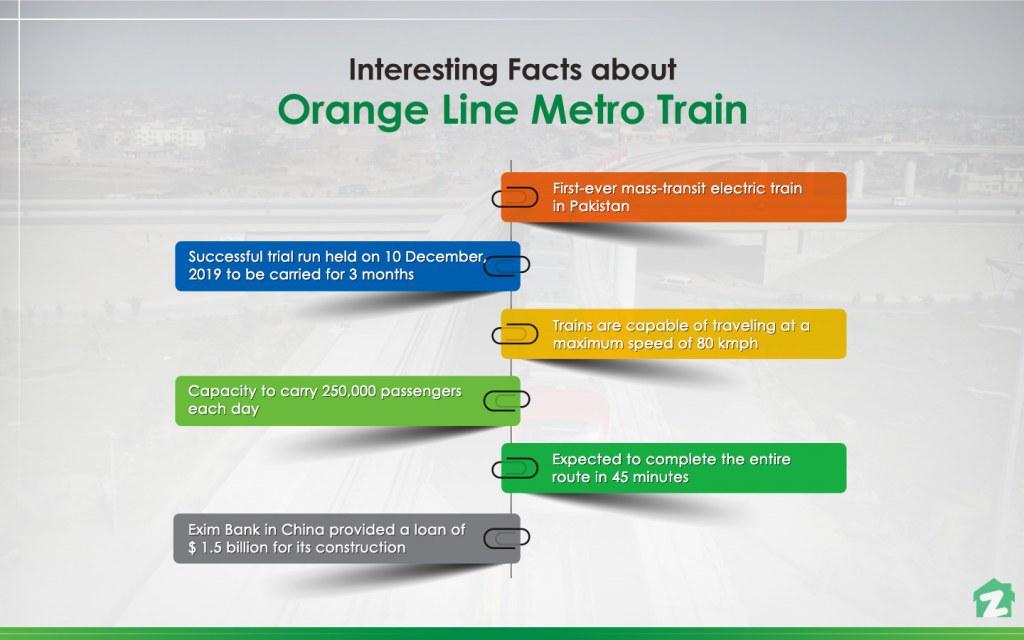 orange line metro train in lahore