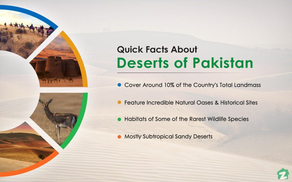 Pakistan is home to some amazing deserts