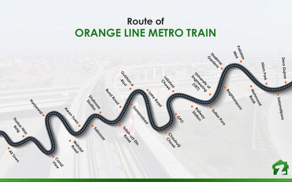The map of orange line train