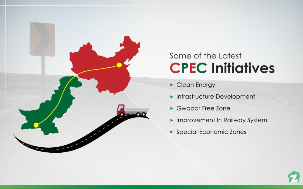 some of the latest CPEC initiatives