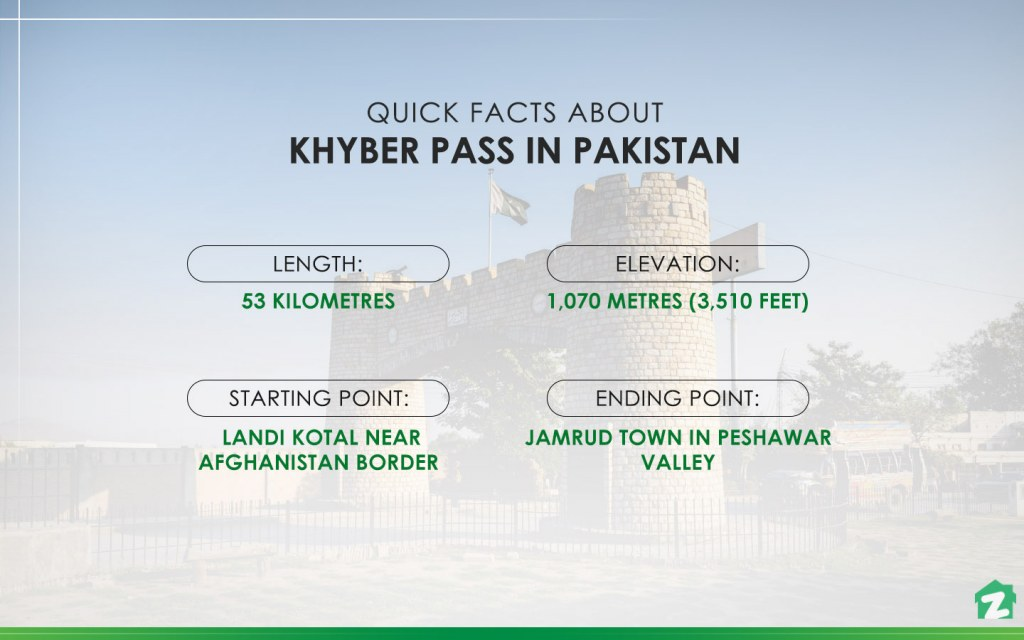 information on khyber pass