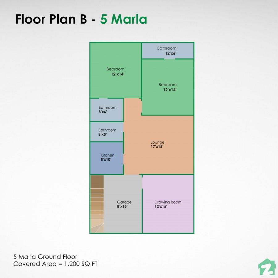 Best floor plan for a rental home