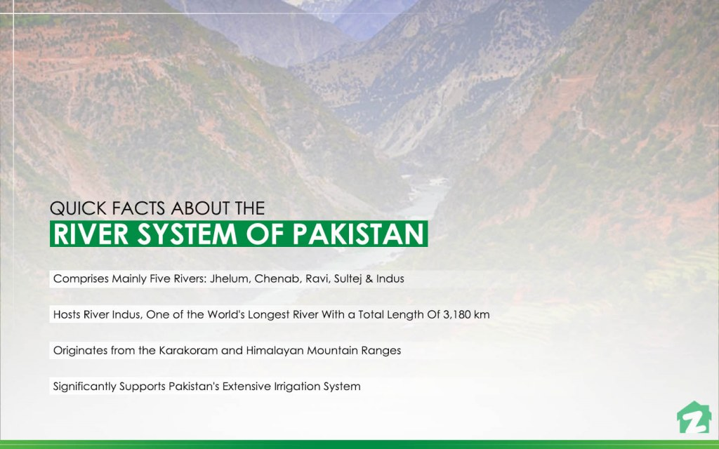 Facts related to the river system in Pakistan