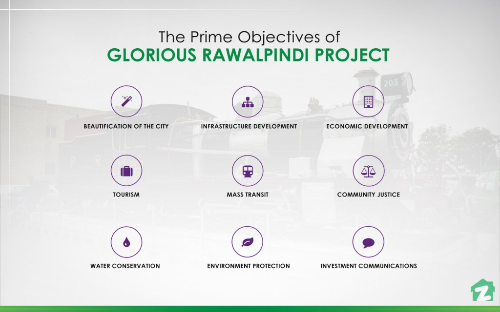 There are nine objectives of Glorious Rawalpindi Project