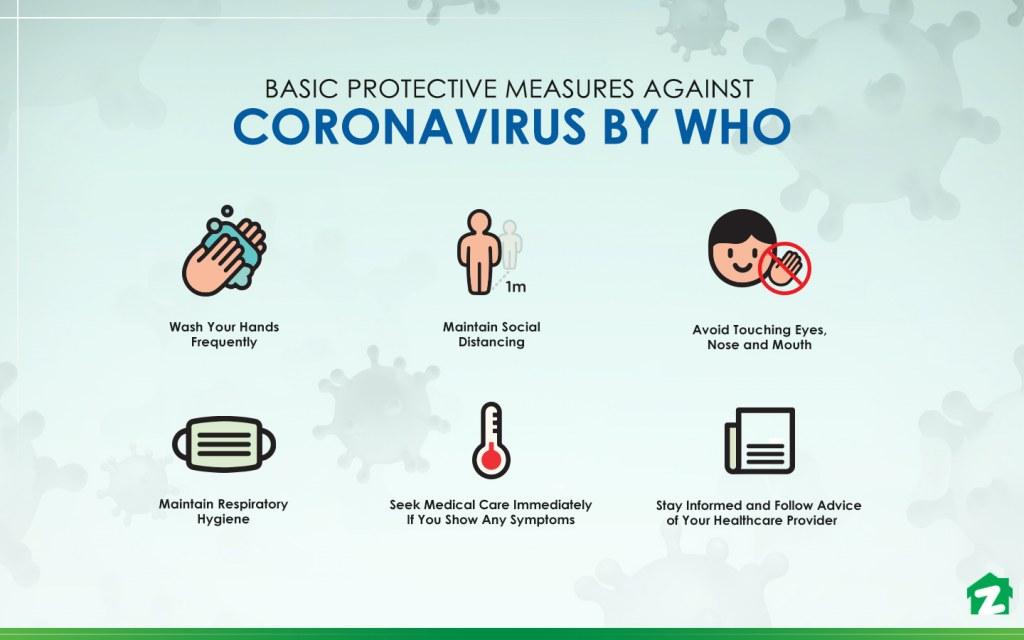 Precautionary Tips for Coronavirus by WHO