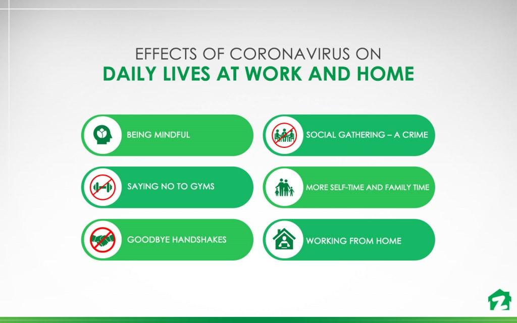 Effects of the Coronavirus in Pakistan