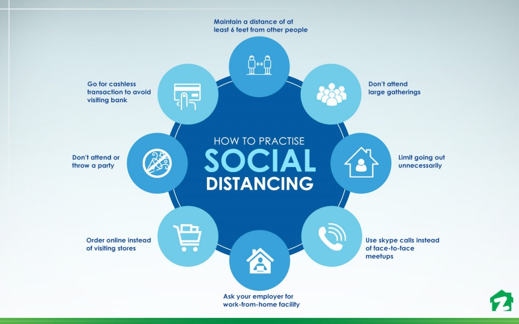 adopt these practices of social distancing