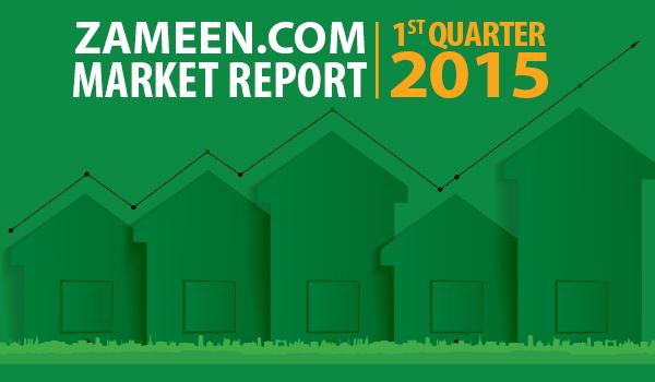 Zameen.com Market Report